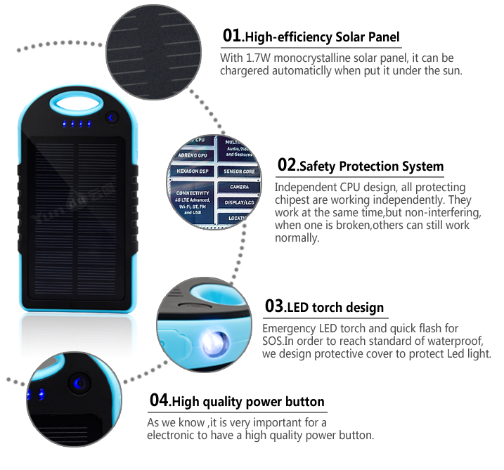 ChargeDefense Hello Sunshing Solar Charger Features